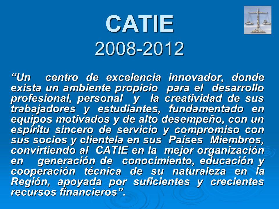 CATIE 2008-2012 Un centro de excelencia innovador, donde exista un ambiente propicio para el desarrollo profesional, personal y la creatividad de sus
