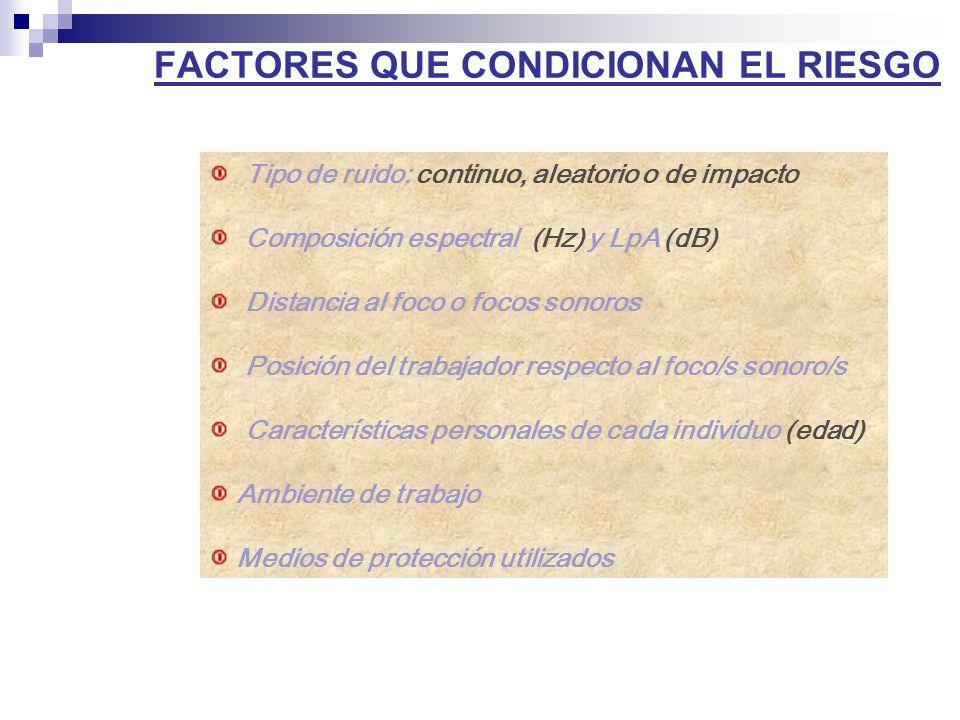 FACTORES QUE CONDICIONAN EL RIESGO Tipo de ruido: continuo, aleatorio o de impacto Composición espectral (Hz) y LpA (dB) Distancia al foco o focos son