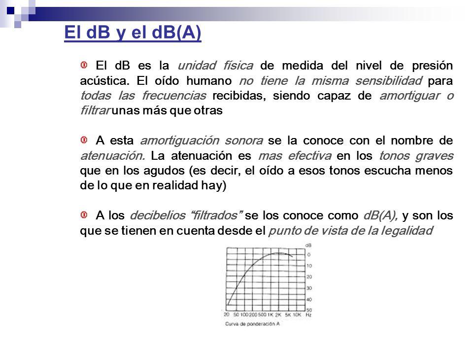 El dB y el dB(A) El dB es la unidad física de medida del nivel de presión acústica. El oído humano no tiene la misma sensibilidad para todas las frecu