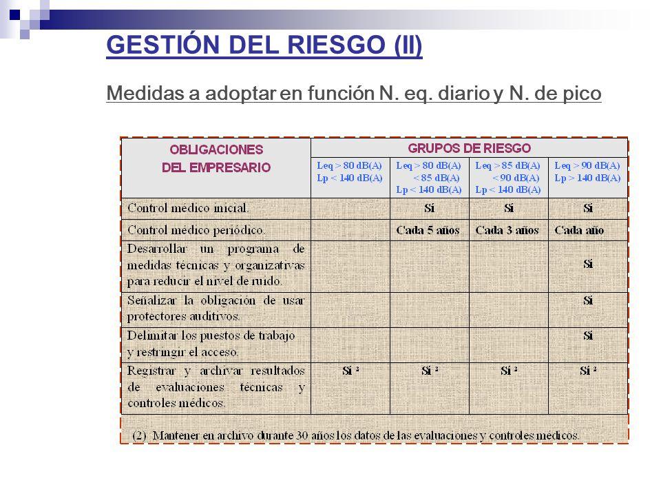 GESTIÓN DEL RIESGO (II) Medidas a adoptar en función N. eq. diario y N. de pico