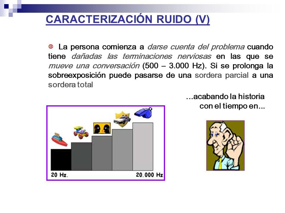 CARACTERIZACIÓN RUIDO (V) La persona comienza a darse cuenta del problema cuando tiene dañadas las terminaciones nerviosas en las que se mueve una conversación (500 – 3.000 Hz).