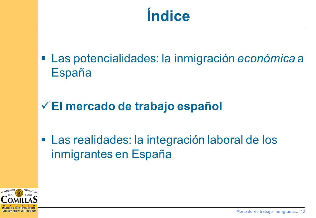 Mercado de trabajo inmigrante.... 12 Índice Las potencialidades: la inmigración económica a España El mercado de trabajo español Las realidades: la in