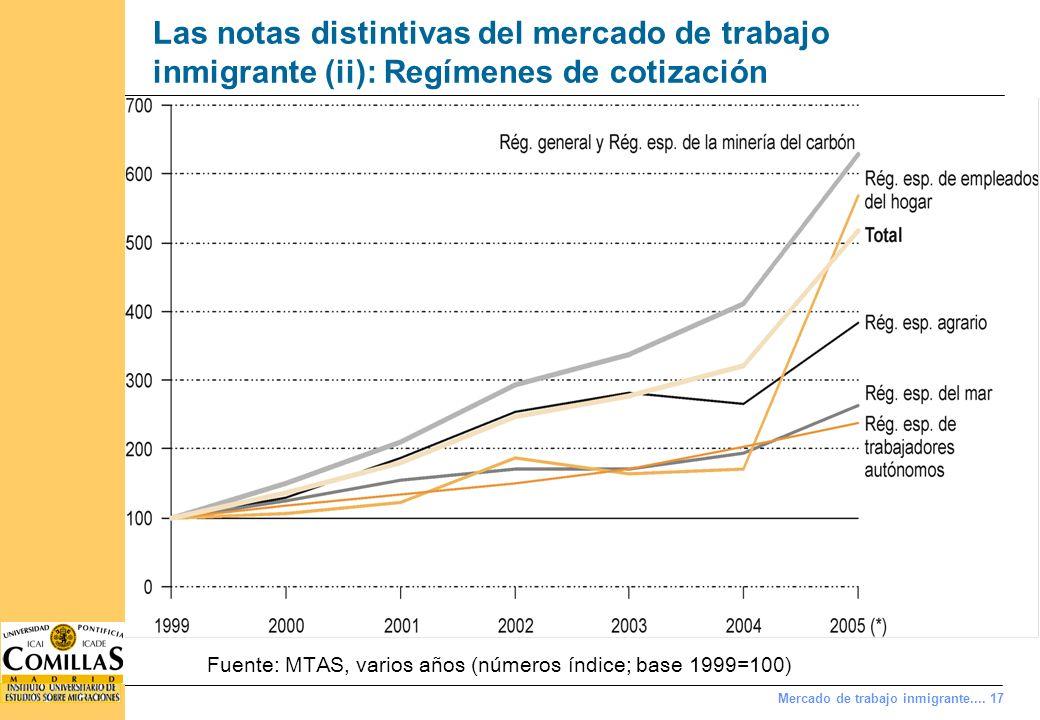 Mercado de trabajo inmigrante.... 17 Las notas distintivas del mercado de trabajo inmigrante (ii): Regímenes de cotización Fuente: MTAS, varios años (