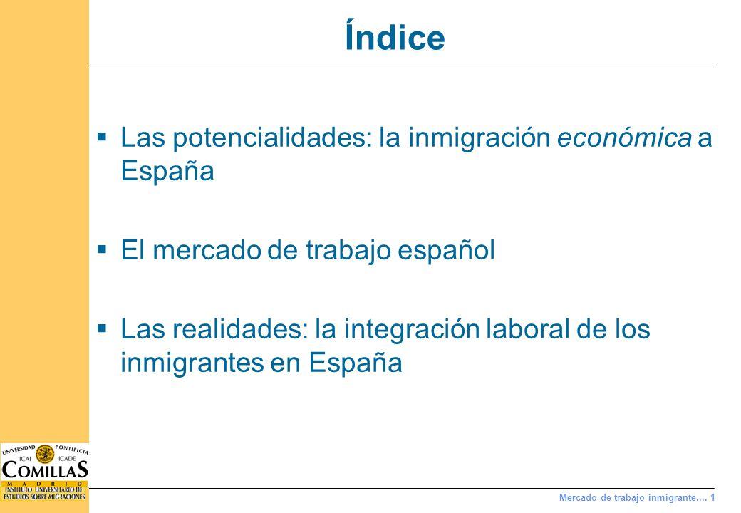 Mercado de trabajo inmigrante.... 1 Índice Las potencialidades: la inmigración económica a España El mercado de trabajo español Las realidades: la int
