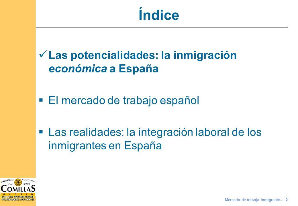Mercado de trabajo inmigrante.... 2 Índice Las potencialidades: la inmigración económica a España El mercado de trabajo español Las realidades: la int