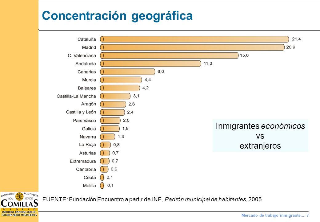 Mercado de trabajo inmigrante.... 7 Concentración geográfica FUENTE: Fundación Encuentro a partir de INE, Padrón municipal de habitantes, 2005 Inmigra