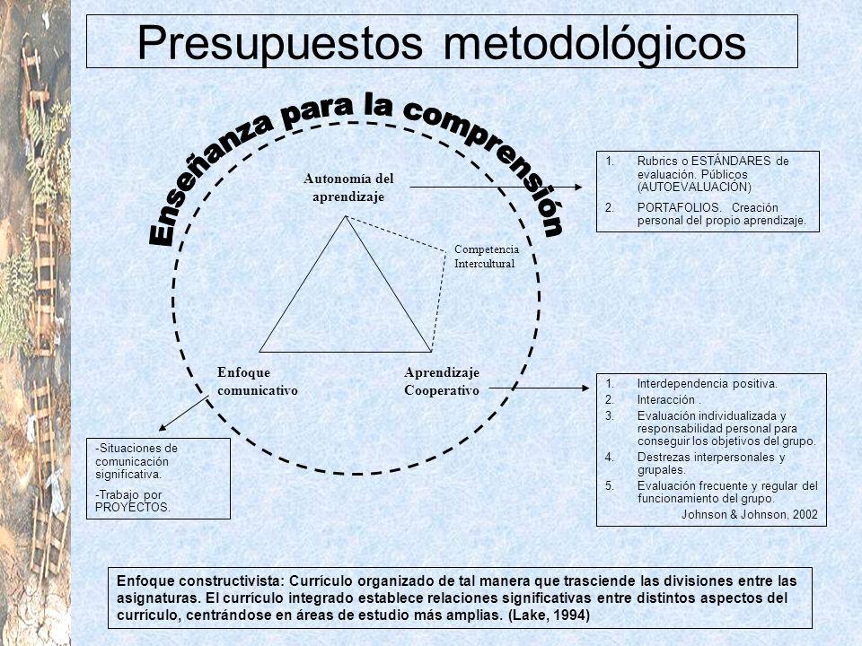 Competencia Intercultural Autonomía del aprendizaje Enfoque comunicativo Aprendizaje Cooperativo 1.Interdependencia positiva. 2.Interacción. 3.Evaluac