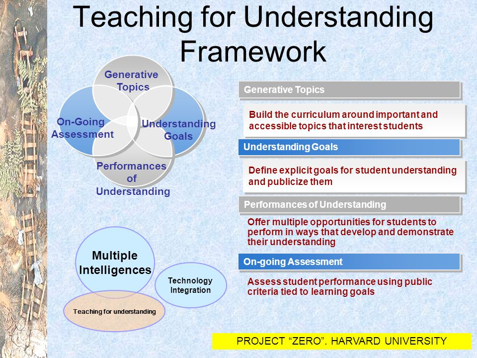 Generative Topics Performances of Understanding On-Going Assessment Understanding Goals Generative Topics Build the curriculum around important and accessible topics that interest students Define explicit goals for student understanding and publicize them Understanding Goals Performances of Understanding Offer multiple opportunities for students to perform in ways that develop and demonstrate their understanding On-going Assessment Assess student performance using public criteria tied to learning goals Teaching for Understanding Framework Technology Integration Multiple Intelligences Teaching for understanding PROJECT ZERO.