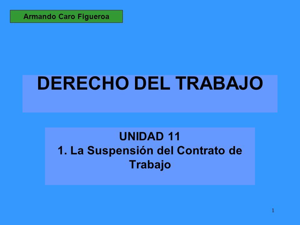 1 DERECHO DEL TRABAJO UNIDAD 11 1. La Suspensión del Contrato de Trabajo Armando Caro Figueroa
