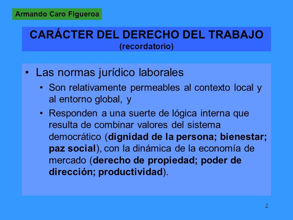 2 CARÁCTER DEL DERECHO DEL TRABAJO (recordatorio) Las normas jurídico laborales Son relativamente permeables al contexto local y al entorno global, y Responden a una suerte de lógica interna que resulta de combinar valores del sistema democrático (dignidad de la persona; bienestar; paz social), con la dinámica de la economía de mercado (derecho de propiedad; poder de dirección; productividad).