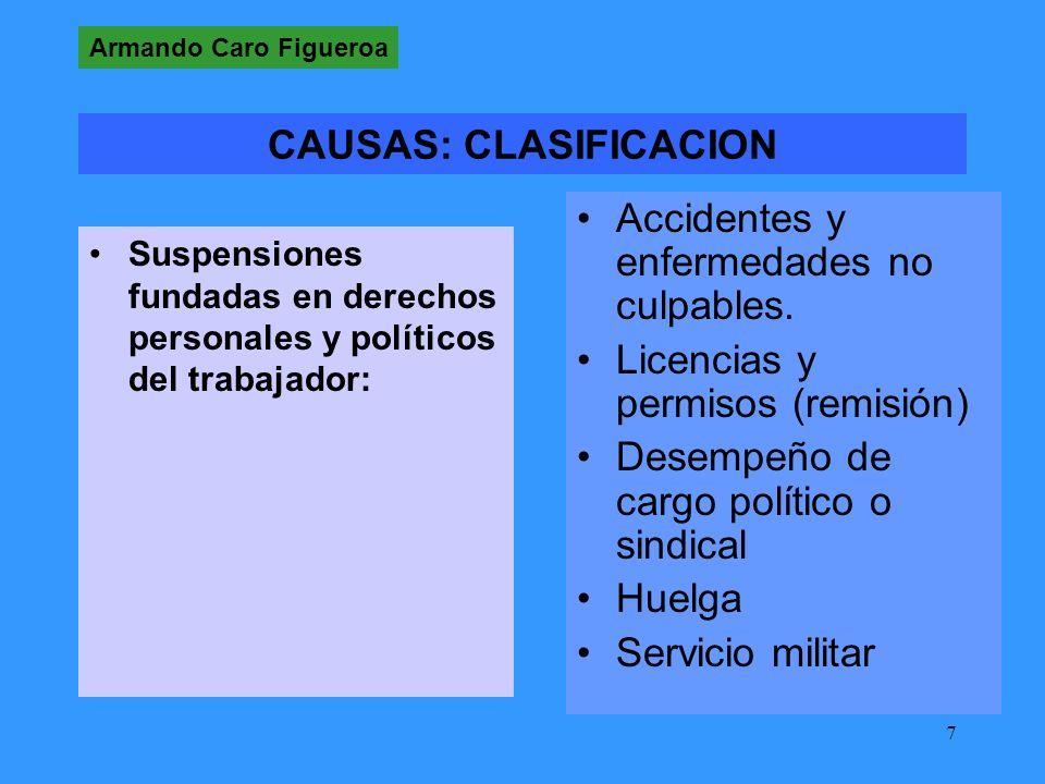 7 Suspensiones fundadas en derechos personales y políticos del trabajador: Accidentes y enfermedades no culpables.