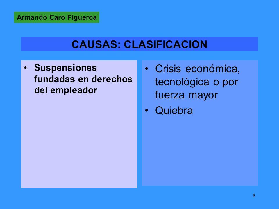 8 Suspensiones fundadas en derechos del empleador Crisis económica, tecnológica o por fuerza mayor Quiebra CAUSAS: CLASIFICACION Armando Caro Figueroa