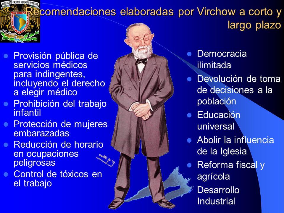 Recomendaciones elaboradas por Virchow a corto y largo plazo Provisión pública de servicios médicos para indingentes, incluyendo el derecho a elegir m
