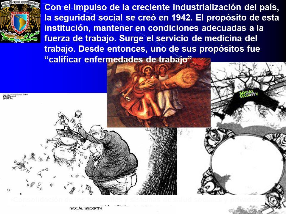 Consolidación de los hospitales y sistemas de salud sociales y privados. Con el impulso de la creciente industrialización del país, la seguridad socia
