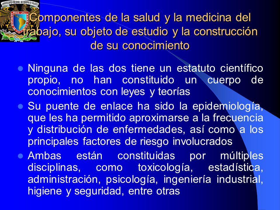 Componentes de la salud y la medicina del trabajo, su objeto de estudio y la construcción de su conocimiento Ninguna de las dos tiene un estatuto cien