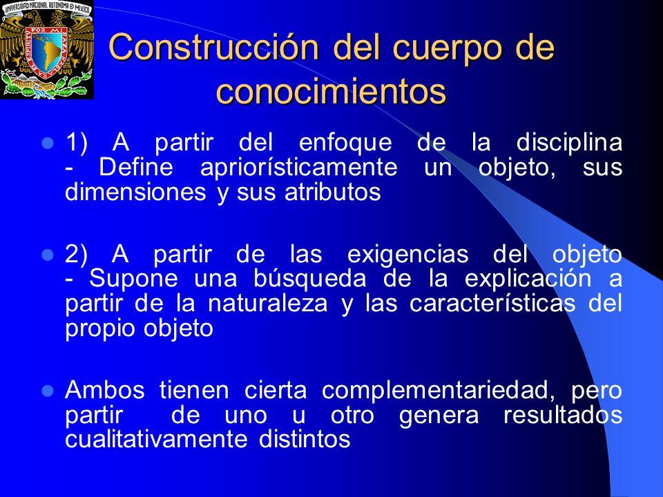 Construcción del cuerpo de conocimientos 1) A partir del enfoque de la disciplina - Define apriorísticamente un objeto, sus dimensiones y sus atributo
