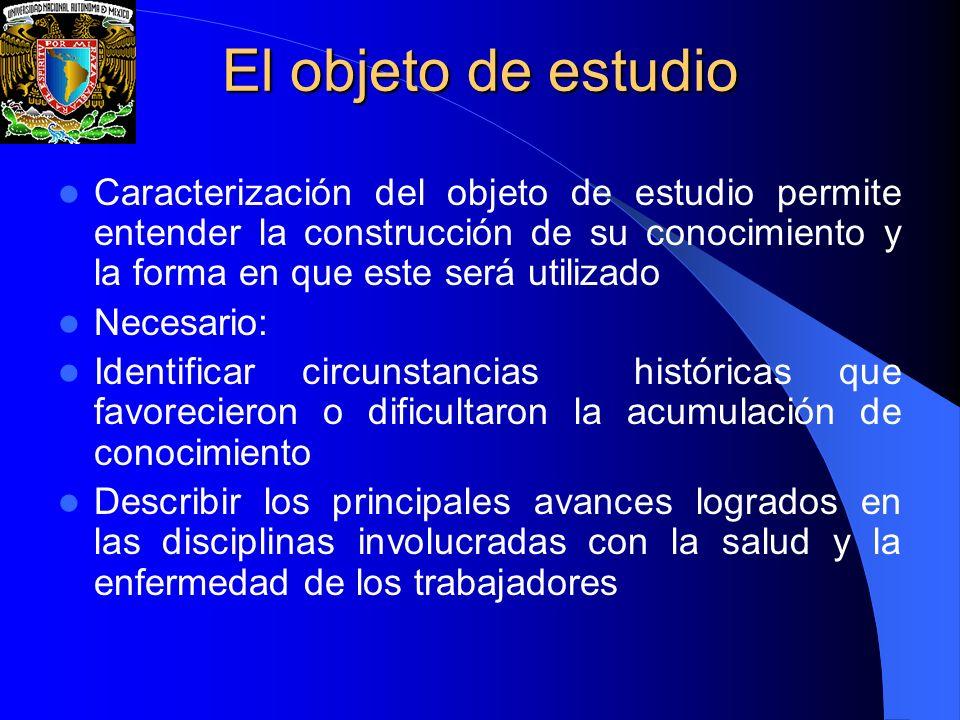 El objeto de estudio Caracterización del objeto de estudio permite entender la construcción de su conocimiento y la forma en que este será utilizado N