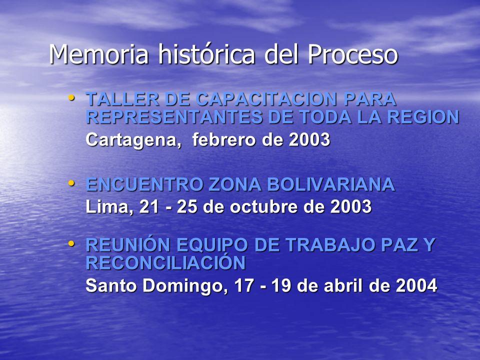 Memoria histórica del Proceso TALLER DE CAPACITACION PARA REPRESENTANTES DE TODA LA REGION TALLER DE CAPACITACION PARA REPRESENTANTES DE TODA LA REGIO