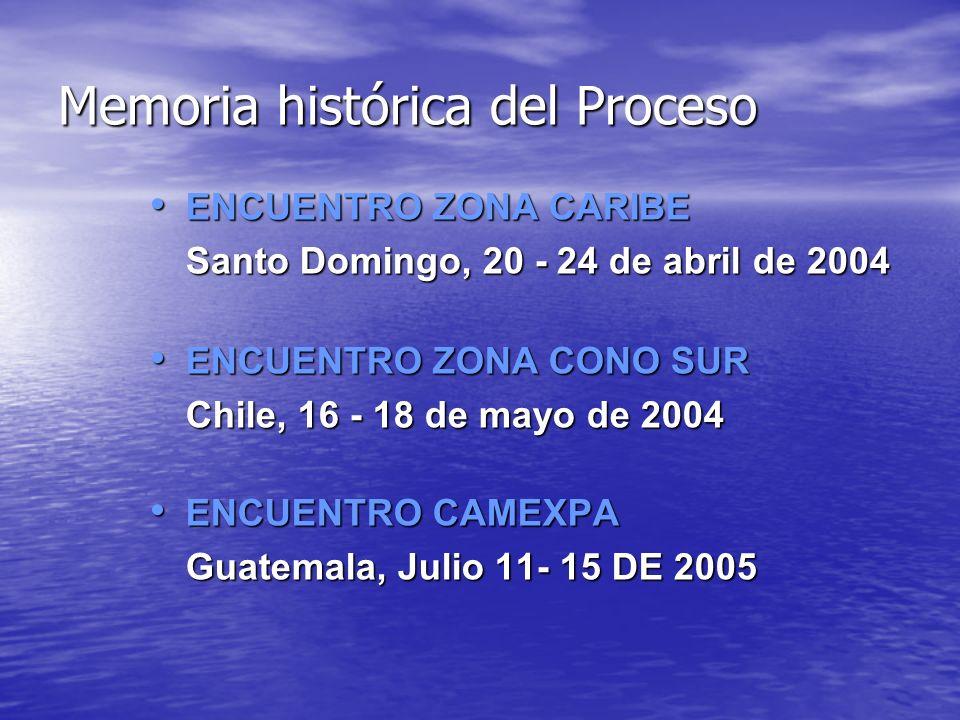 ENCUENTRO ZONA CARIBE ENCUENTRO ZONA CARIBE Santo Domingo, 20 - 24 de abril de 2004 ENCUENTRO ZONA CONO SUR ENCUENTRO ZONA CONO SUR Chile, 16 - 18 de