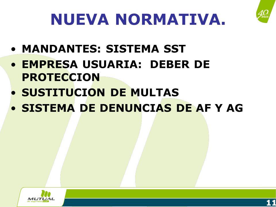 11 NUEVA NORMATIVA. MANDANTES: SISTEMA SST EMPRESA USUARIA: DEBER DE PROTECCION SUSTITUCION DE MULTAS SISTEMA DE DENUNCIAS DE AF Y AG