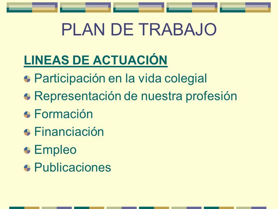 PLAN DE TRABAJO LINEAS DE ACTUACIÓN Participación en la vida colegial Representación de nuestra profesión Formación Financiación Empleo Publicaciones
