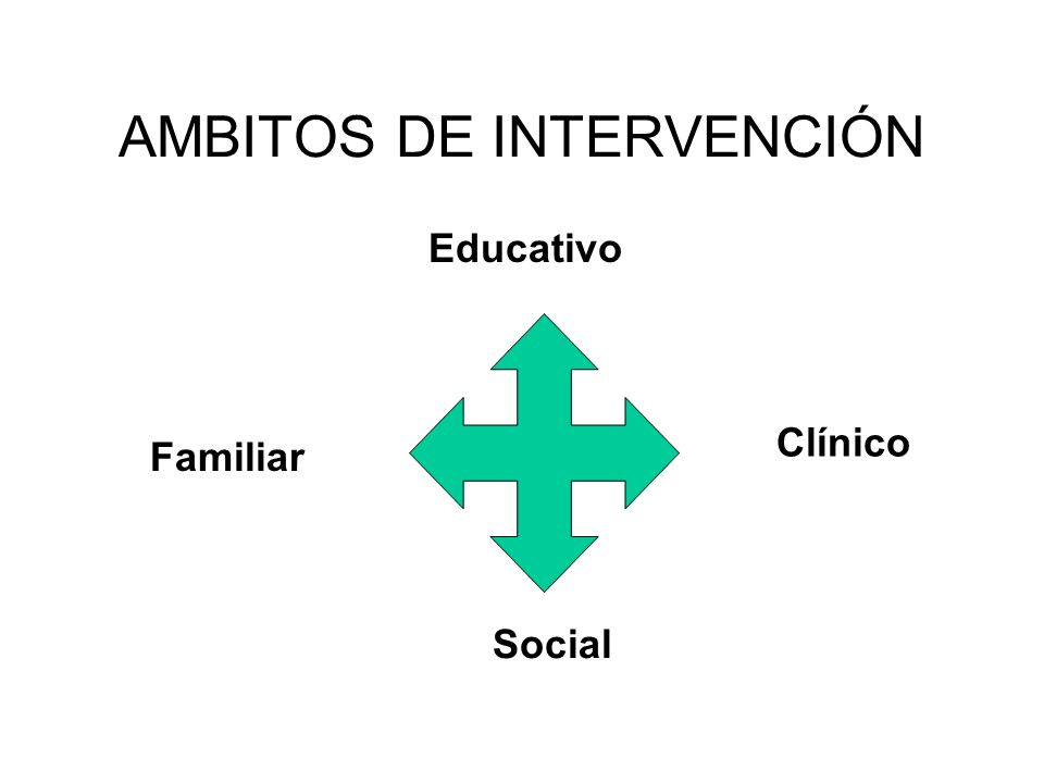 AMBITOS DE INTERVENCIÓN Educativo Familiar Clínico Social