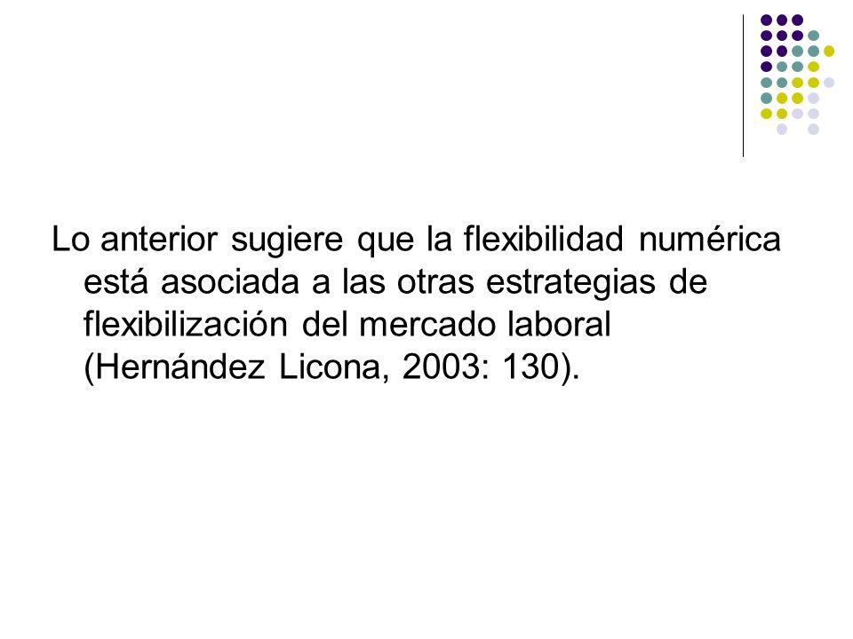 Lo anterior sugiere que la flexibilidad numérica está asociada a las otras estrategias de flexibilización del mercado laboral (Hernández Licona, 2003:
