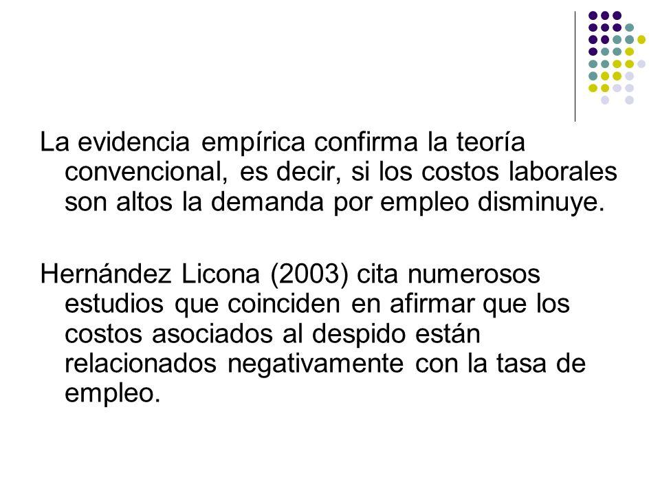 La evidencia empírica confirma la teoría convencional, es decir, si los costos laborales son altos la demanda por empleo disminuye. Hernández Licona (