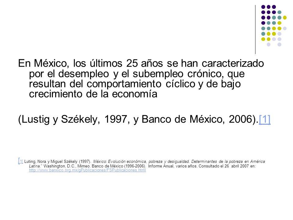En México, los últimos 25 años se han caracterizado por el desempleo y el subempleo crónico, que resultan del comportamiento cíclico y de bajo crecimi