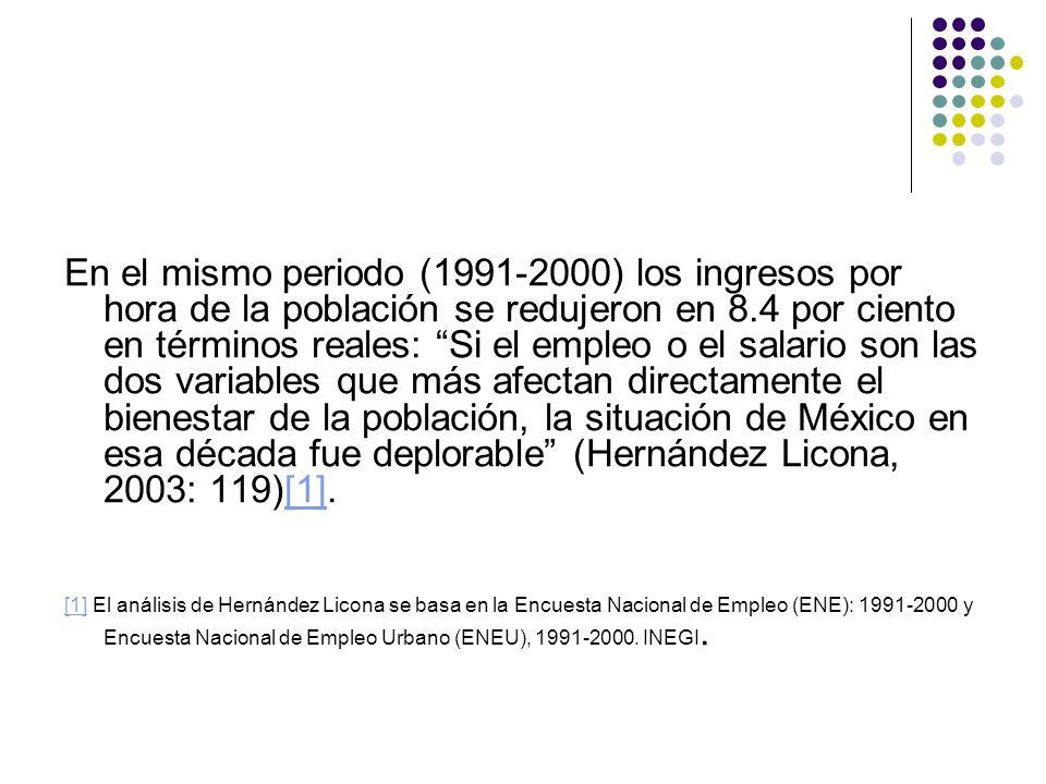 En el mismo periodo (1991-2000) los ingresos por hora de la población se redujeron en 8.4 por ciento en términos reales: Si el empleo o el salario son