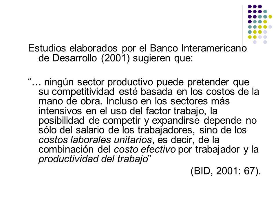 Estudios elaborados por el Banco Interamericano de Desarrollo (2001) sugieren que: … ningún sector productivo puede pretender que su competitividad es