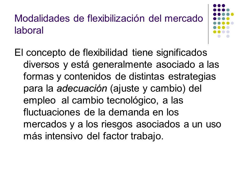 Tunal (2002)[1] ofrece algunas definiciones más precisas asociadas a la flexibilización de los mercados laborales: la flexibilización numérica, la flexibilización funcional y la flexibilización de los salarios.[1] [1] Tunal, Gerardo (2002).