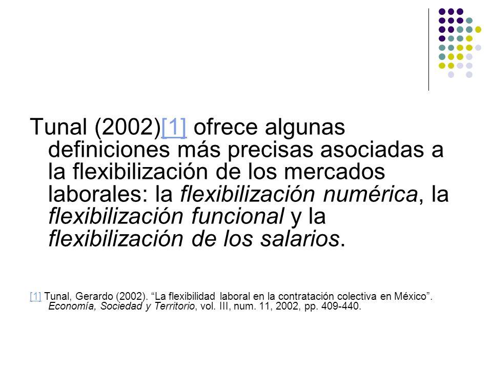 Tunal (2002)[1] ofrece algunas definiciones más precisas asociadas a la flexibilización de los mercados laborales: la flexibilización numérica, la fle