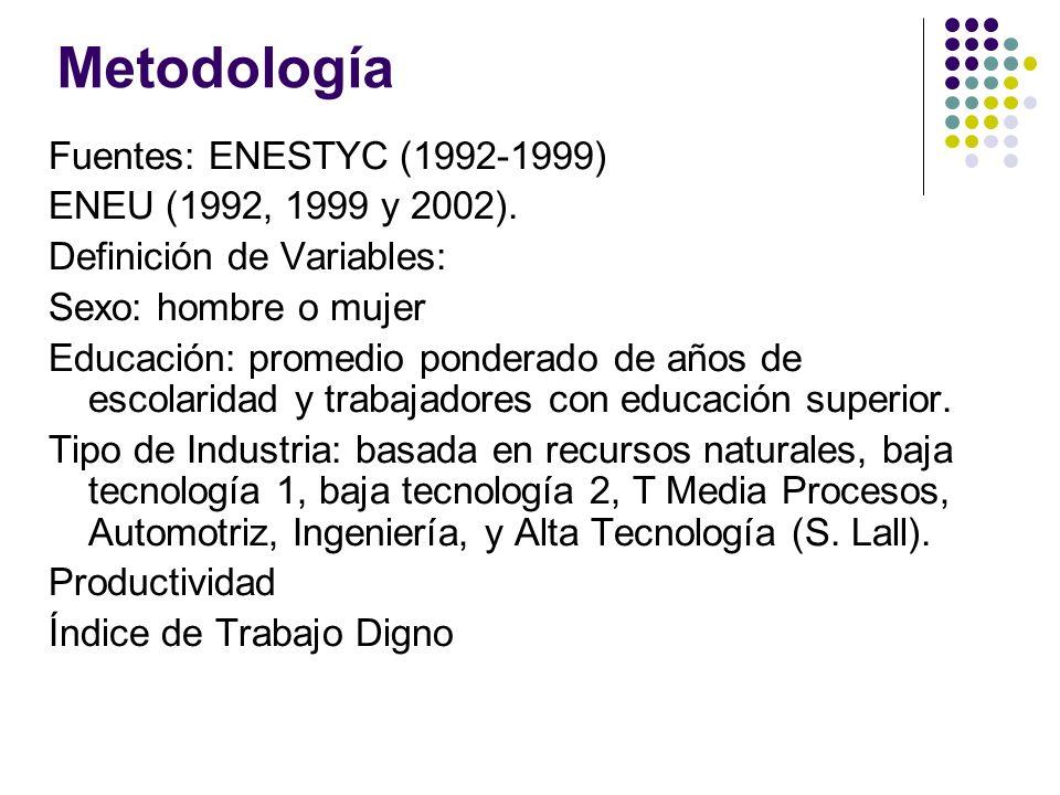 Metodología Fuentes: ENESTYC (1992-1999) ENEU (1992, 1999 y 2002). Definición de Variables: Sexo: hombre o mujer Educación: promedio ponderado de años