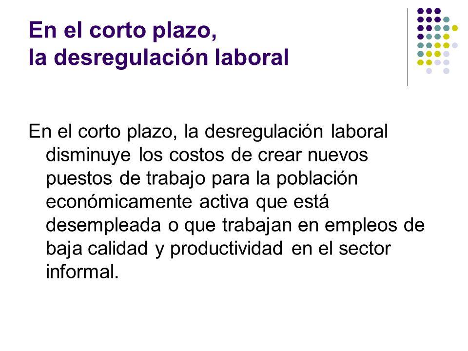 En el corto plazo, la desregulación laboral En el corto plazo, la desregulación laboral disminuye los costos de crear nuevos puestos de trabajo para l