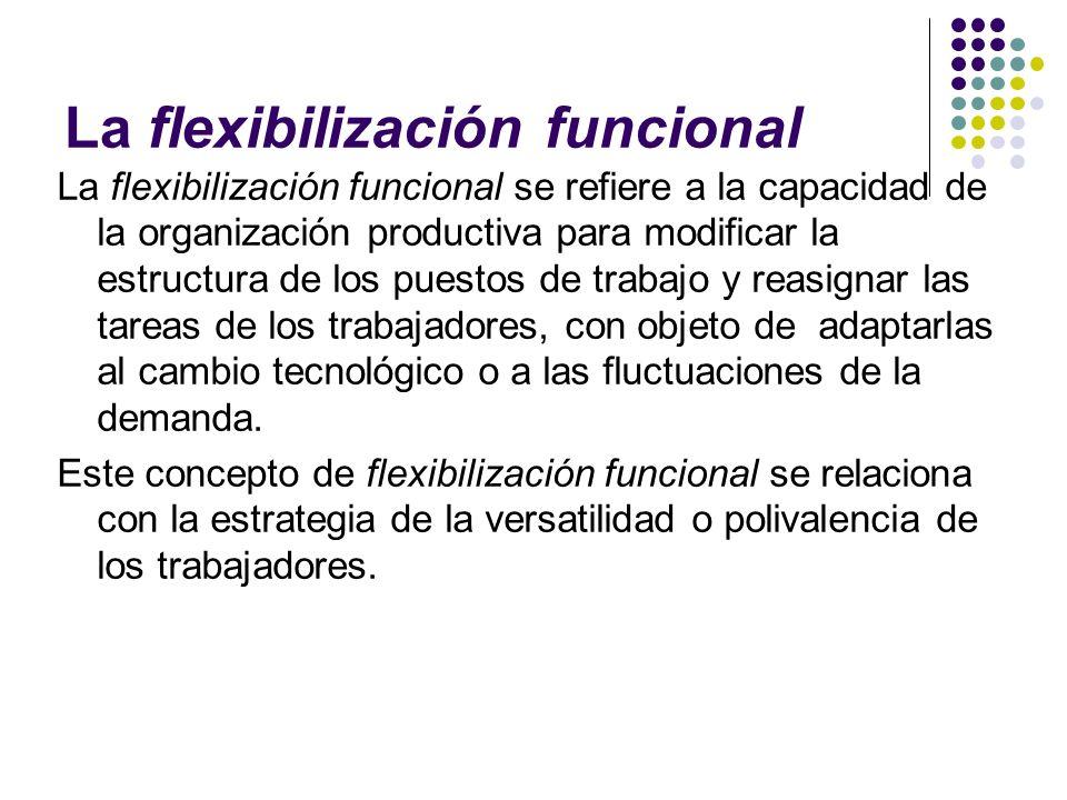 La flexibilización funcional La flexibilización funcional se refiere a la capacidad de la organización productiva para modificar la estructura de los