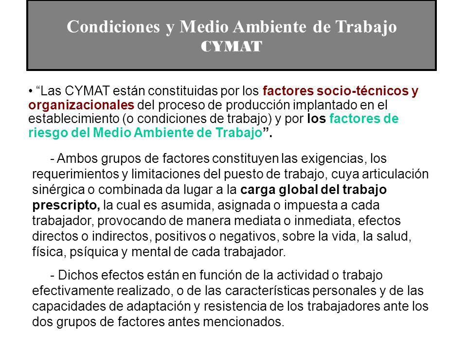 Condiciones y Medio Ambiente de Trabajo CYMAT Las CYMAT están constituidas por los factores socio-técnicos y organizacionales del proceso de producció