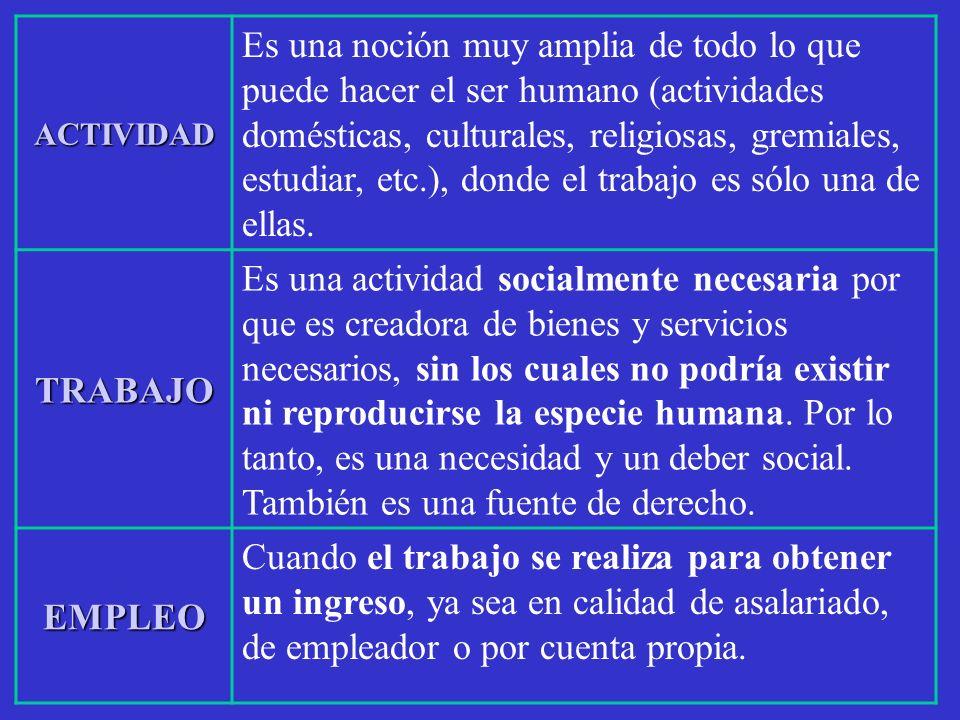 EXISTEN DIVERSAS MODALIDADES DE EMPLEO: En asociaciones sin fines de lucro, o bajo la forma de intercambio de bienes y servicios.