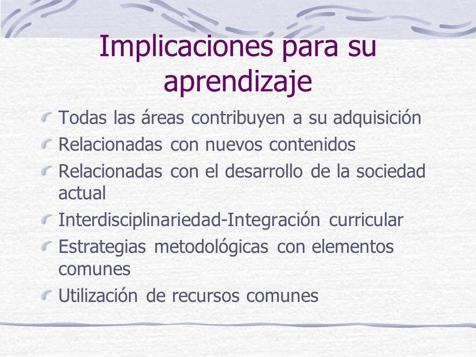 Implicaciones para su aprendizaje Todas las áreas contribuyen a su adquisición Relacionadas con nuevos contenidos Relacionadas con el desarrollo de la