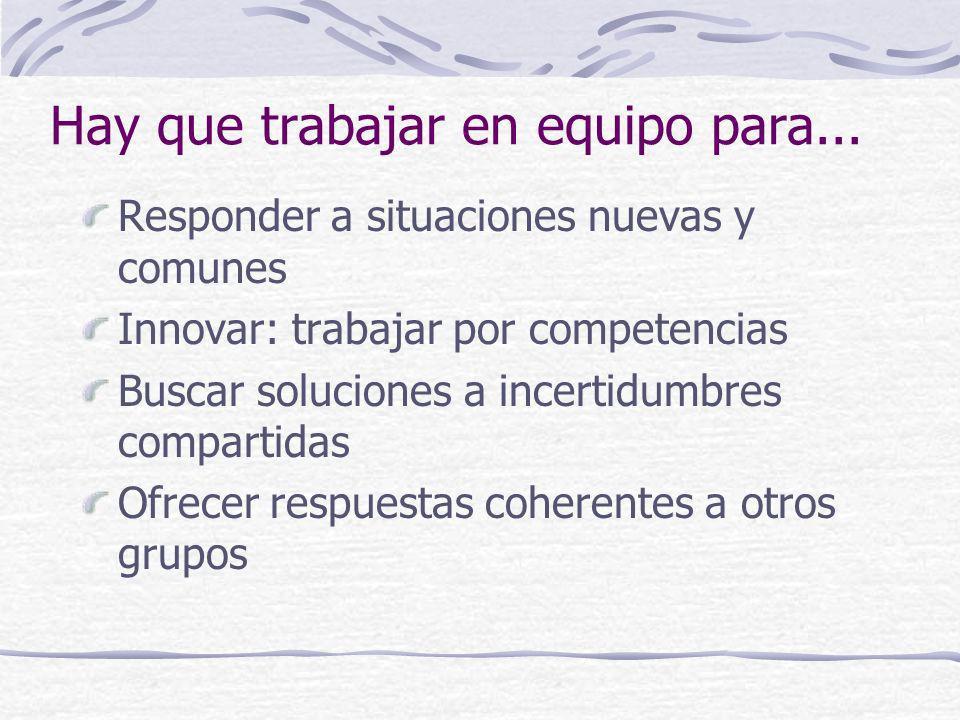 Hay que trabajar en equipo para... Responder a situaciones nuevas y comunes Innovar: trabajar por competencias Buscar soluciones a incertidumbres comp