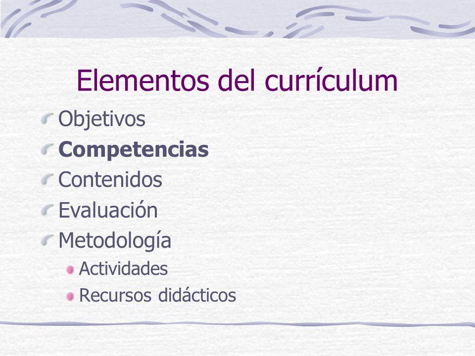Elementos del currículum Objetivos Competencias Contenidos Evaluación Metodología Actividades Recursos didácticos