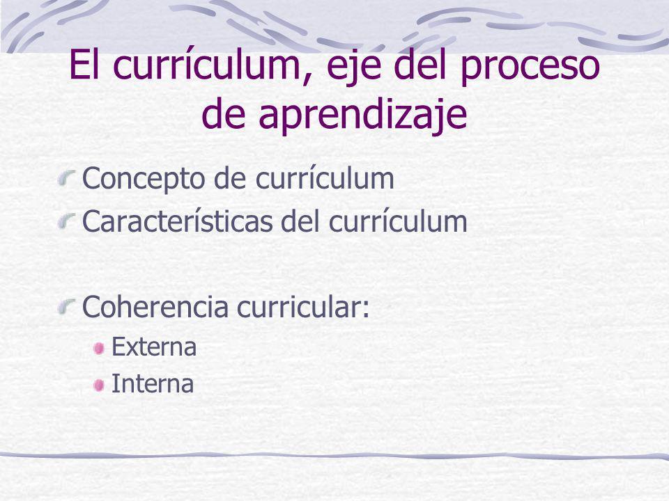 El currículum, eje del proceso de aprendizaje Concepto de currículum Características del currículum Coherencia curricular: Externa Interna