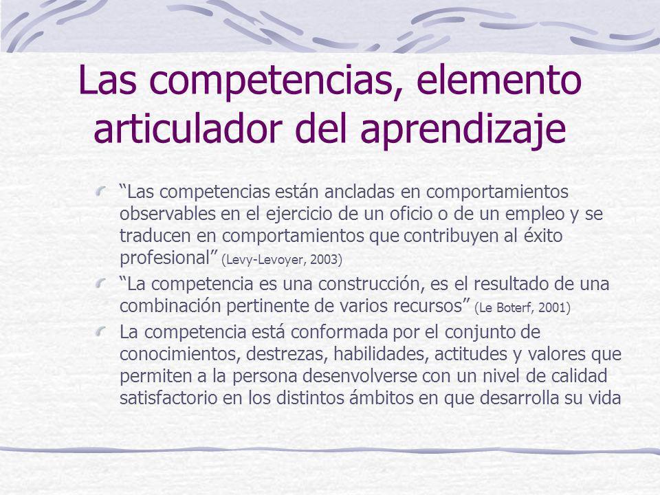 Las competencias, elemento articulador del aprendizaje Las competencias están ancladas en comportamientos observables en el ejercicio de un oficio o d