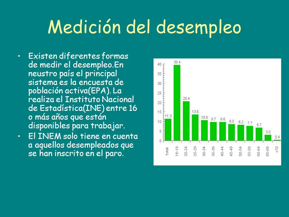 Bibliografía Apuntes del profesor Carlos Peréz. Imágenes internet.