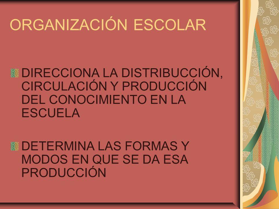 DIRECCIONA LA DISTRIBUCCIÓN, CIRCULACIÓN Y PRODUCCIÓN DEL CONOCIMIENTO EN LA ESCUELA DETERMINA LAS FORMAS Y MODOS EN QUE SE DA ESA PRODUCCIÓN