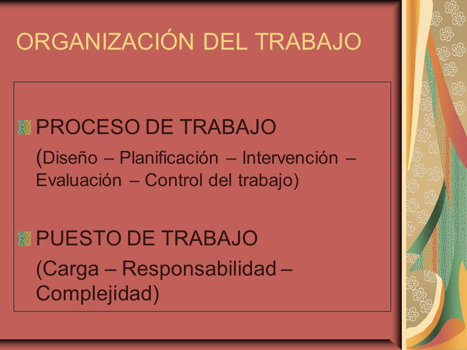 ORGANIZACIÓN DEL TRABAJO PROCESO DE TRABAJO ( Diseño – Planificación – Intervención – Evaluación – Control del trabajo) PUESTO DE TRABAJO (Carga – Responsabilidad – Complejidad)