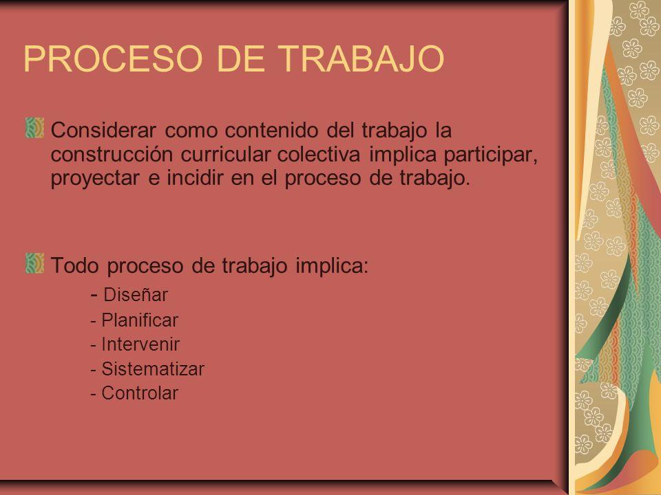 PROCESO DE TRABAJO Considerar como contenido del trabajo la construcción curricular colectiva implica participar, proyectar e incidir en el proceso de trabajo.