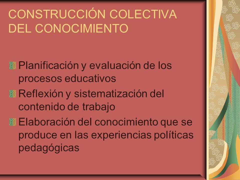 CONSTRUCCIÓN COLECTIVA DEL CONOCIMIENTO Planificación y evaluación de los procesos educativos Reflexión y sistematización del contenido de trabajo Elaboración del conocimiento que se produce en las experiencias políticas pedagógicas