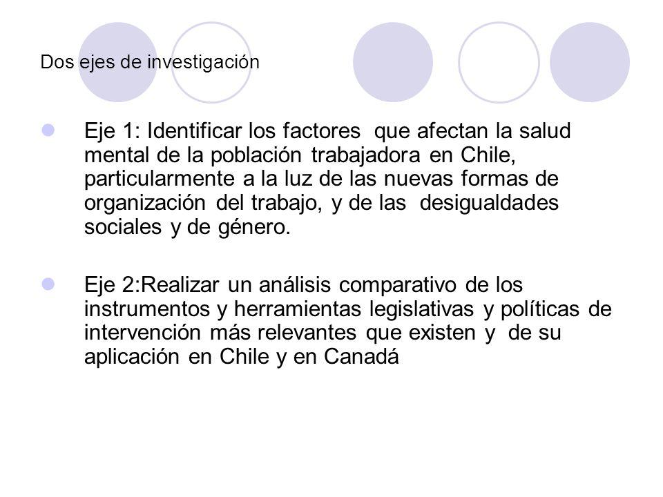 Dos ejes de investigación Eje 1: Identificar los factores que afectan la salud mental de la población trabajadora en Chile, particularmente a la luz d