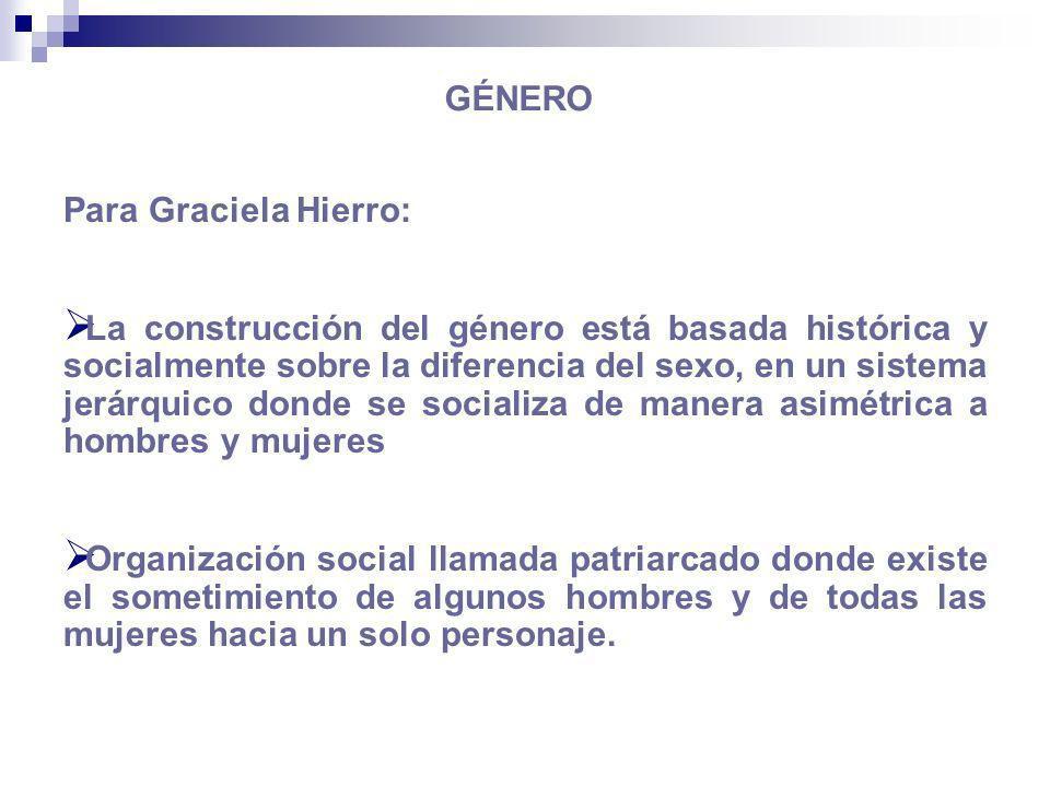 Para Graciela Hierro: La construcción del género está basada histórica y socialmente sobre la diferencia del sexo, en un sistema jerárquico donde se s